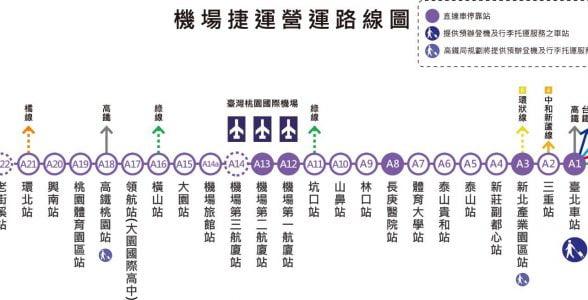 為何機場捷運線車站簡稱是 A13, A15,但是機場旅館站卻是14a?