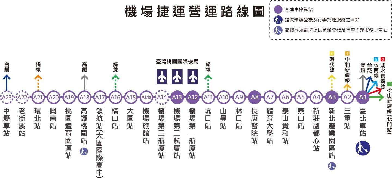 Taoyuan Airport MRT Route Map Taipei Station 台北捷運線哪一個車站轉乘桃園機場捷運最方便快速?